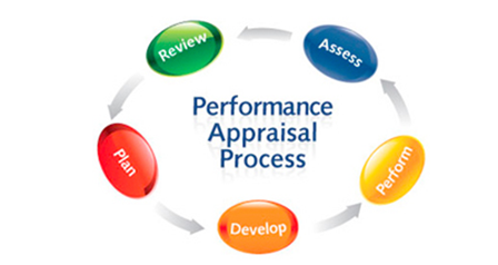Appraisals – Purpose and Process